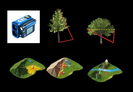 Haglof-Laser-Geo